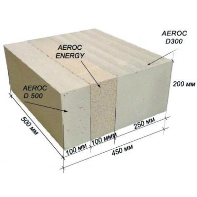 Газоблок Aeroc Energy Plus